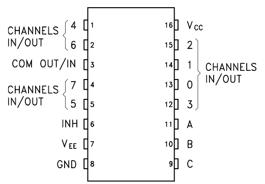 ment 41304 as well Optocouplers With Non Inverting Logic additionally Schemview moreover Static Transfer Switch as well Schemview. on schematic circuit diagram