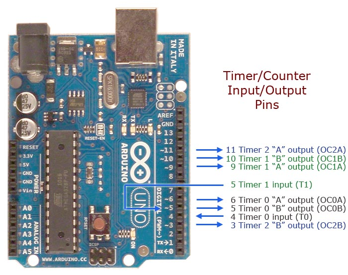 Kitchen timer arduino