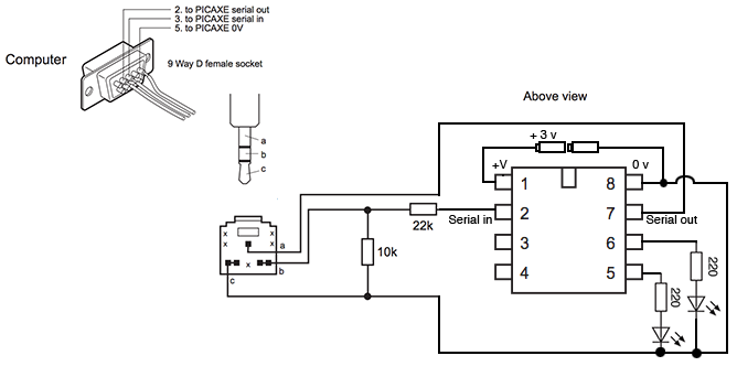 System Engineering How To Control A Servo With A